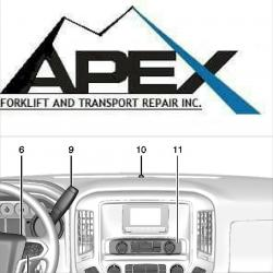 Apex Forklift And Transport Repair Inc.